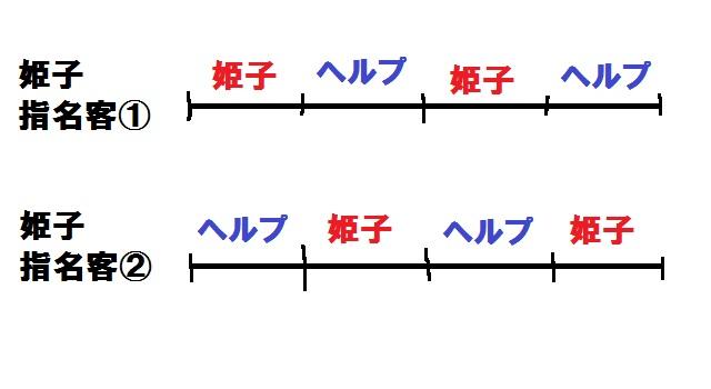 ヘルプの図